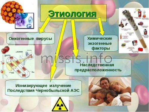 Причини захворювання крові